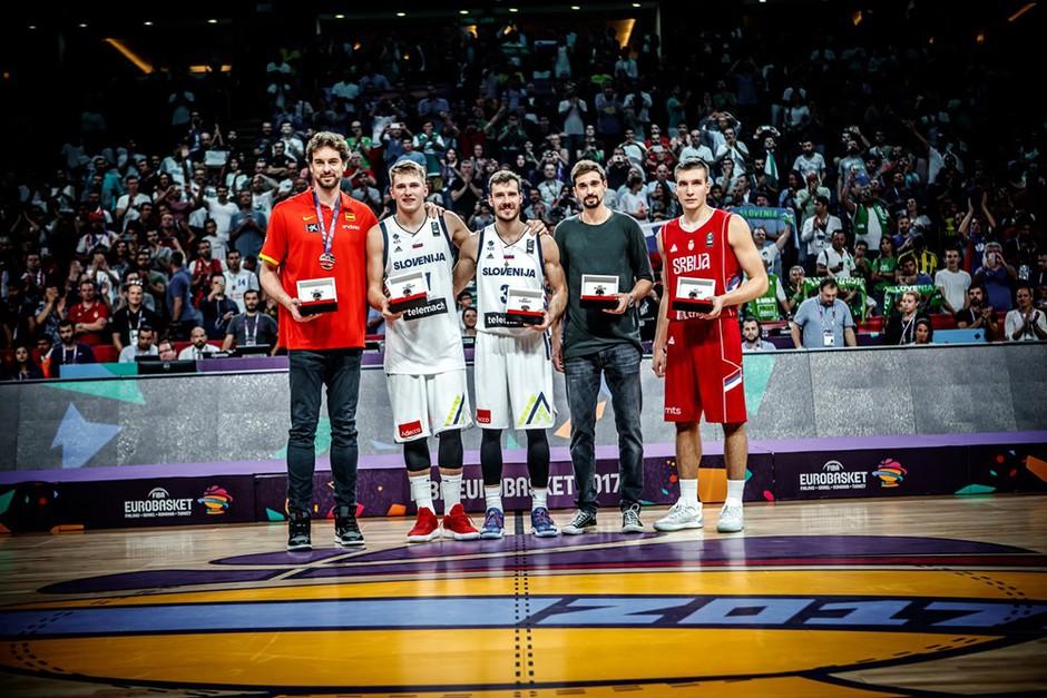 Goran Dragić in Luka Dončić bosta na čas gledala drugače (foto: FIBA)