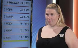 Maja Cimermančič je hišo The Biggest Loser Slovenija zapustila nasmejana